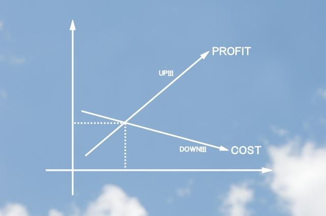 売上増加、コスト削減